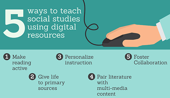 Class Tech 5 Ways To Teach Social Studies With Digital Resources
