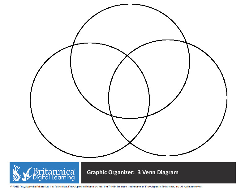 Packs Graphic Organizer 3 Circle Venn Diagram Britannica